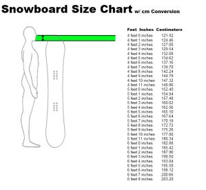 租借裝備須知 snowboard-sizing-chart2