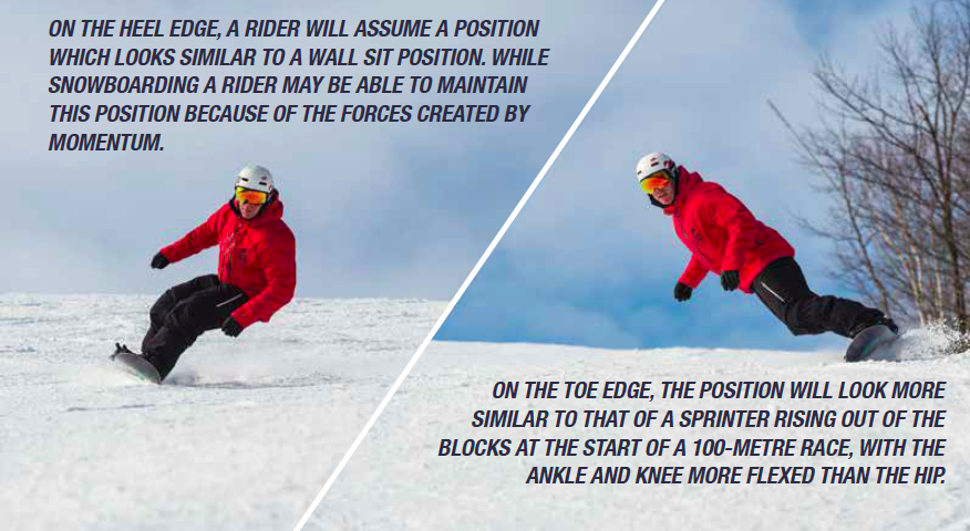 heelside-edge-toeside-edge