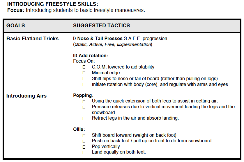 INTRODUCING FREESTYLE SKILLS
