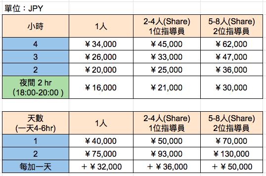 19-20私課費用